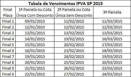 Tabela-de-Vencimentos-IPVA-SP-2015