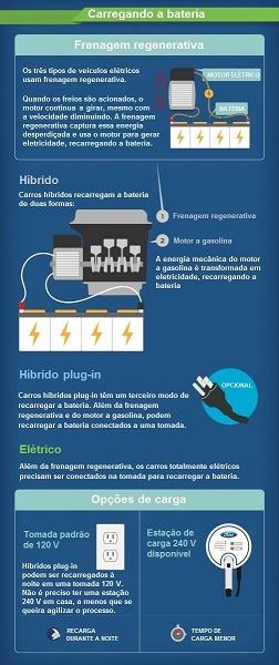 Elétricos-Infográfico-3