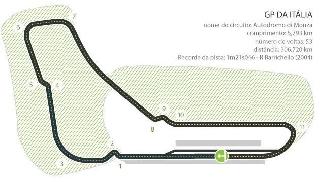 12_circuito_italia_1