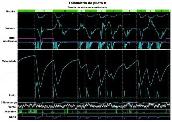 ferrari-telemetria-1